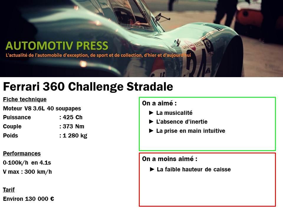 Ferrari 360 Modena Challenge Stradale