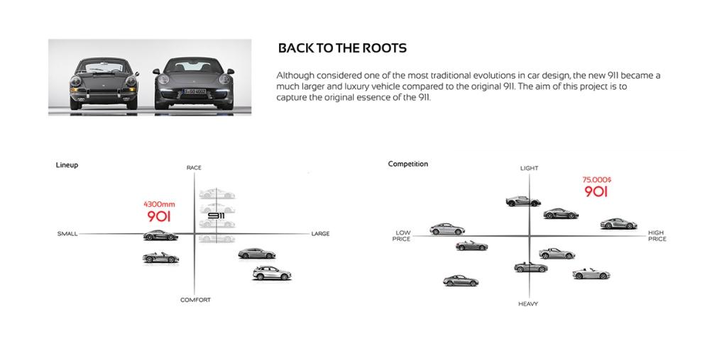 Porsche-901-concept-Ege Argüden_7