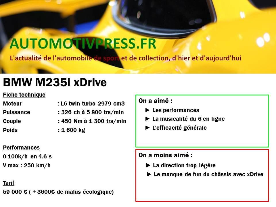Fiche technique BMW M235i