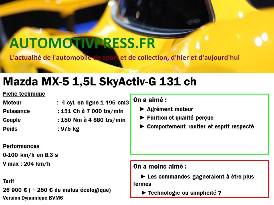 Fiche technique Mazda MX-5 1.5L SkyActiv-G ND