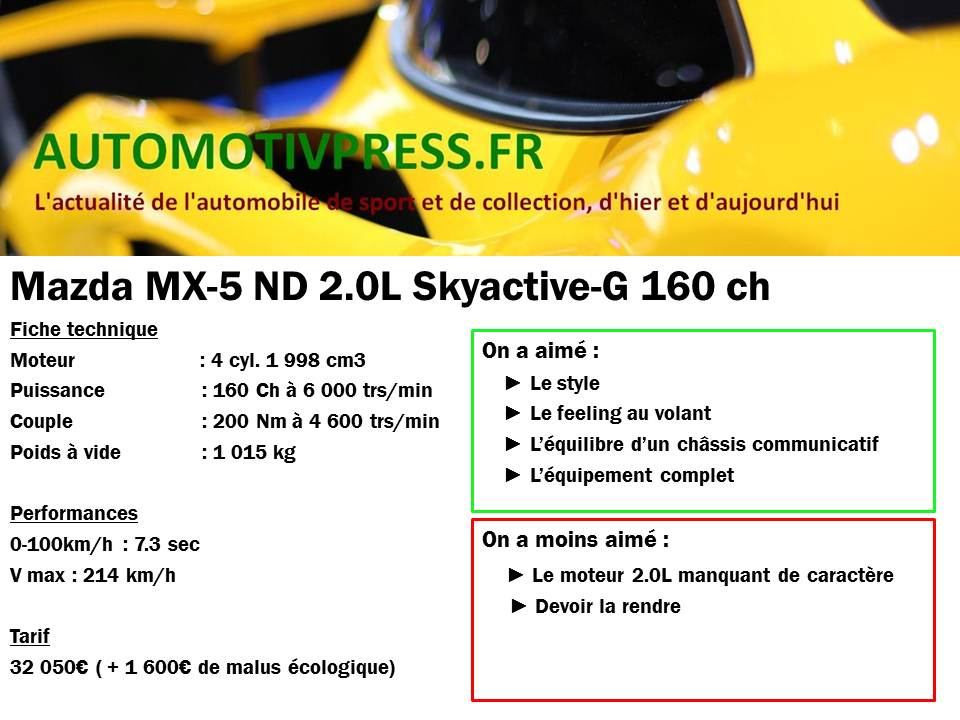 Fiche technique Mazda MX-5 ND 2.0L 160 cv