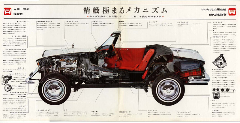 Honda Chain Drive Car