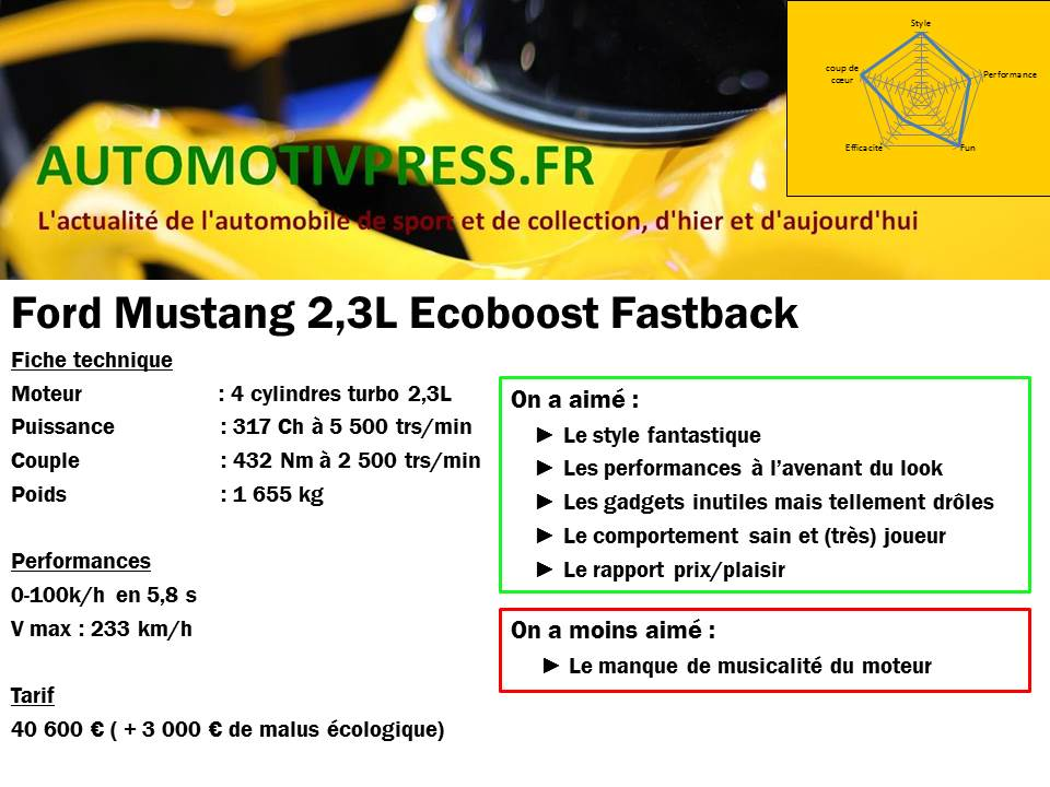 Fiche technique Ford Mustang 2.3L Ecoboost Fastback