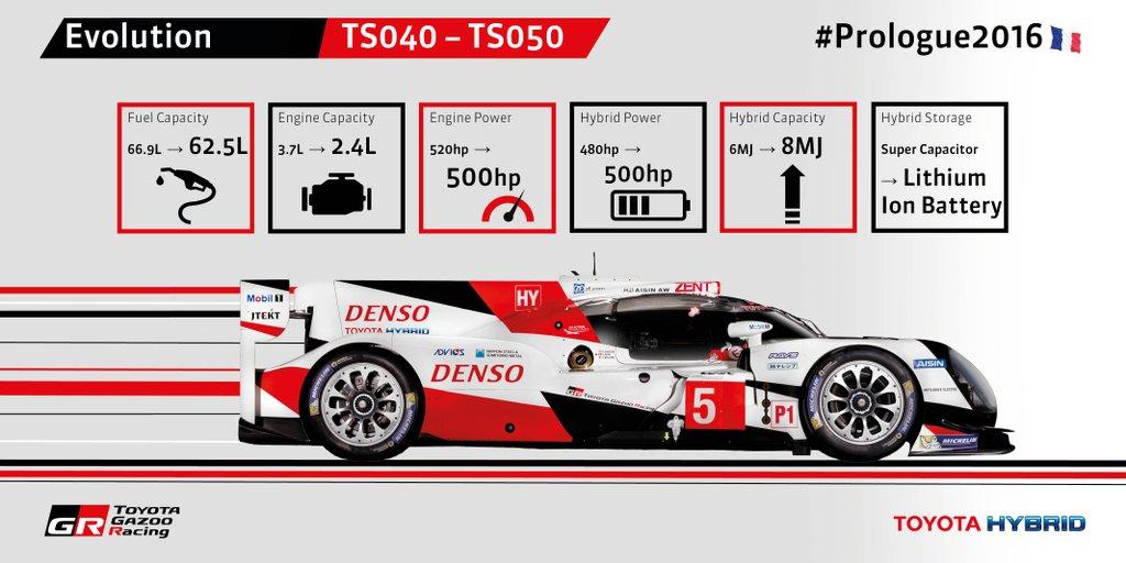 Toyota TS050 Hybrid LMP1 2016