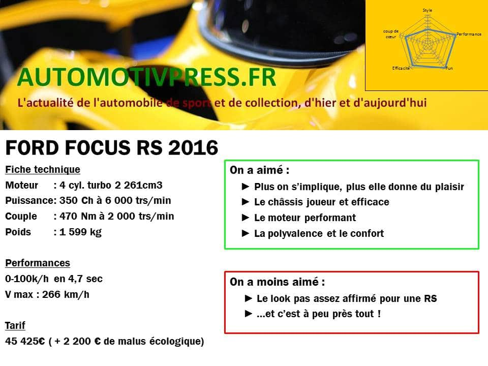 Fiche technique Ford Focus RS