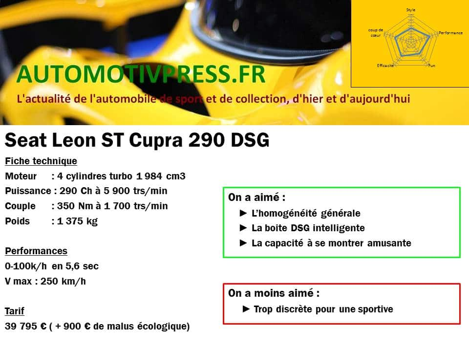 essai seat leon sc cupra 290 dsg juste milieu automotiv press. Black Bedroom Furniture Sets. Home Design Ideas