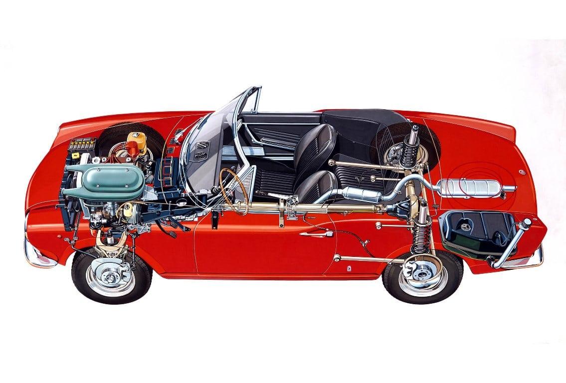 Fiat 124 Spider 1966