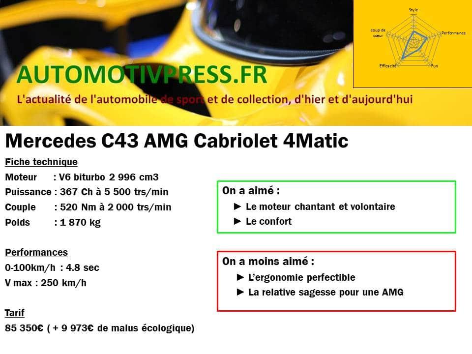 Fiche technique Mercedes C43 AMG