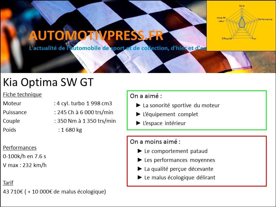 Kia Optima SW GT