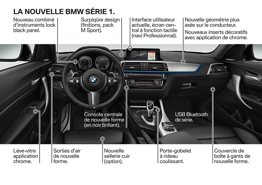 BMW Série 1 2017