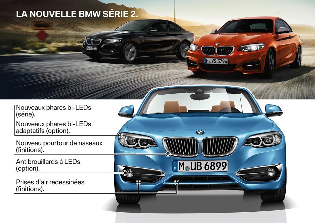 BMW Série 2 2017