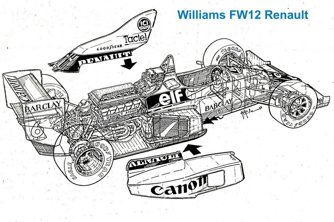 williams renault fw12c dessin – lr