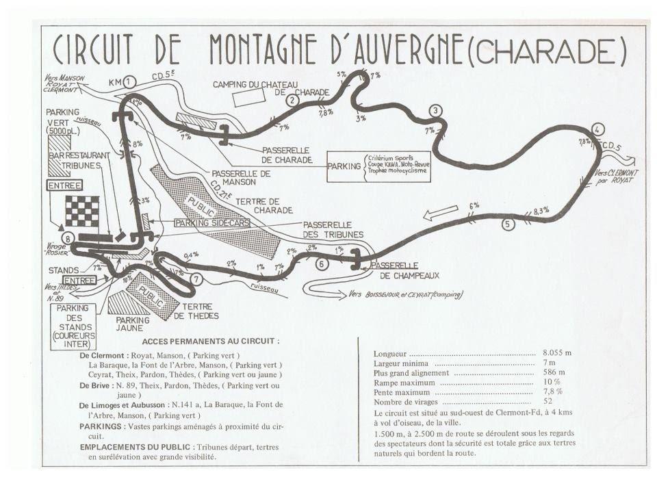 Circuit de Charade