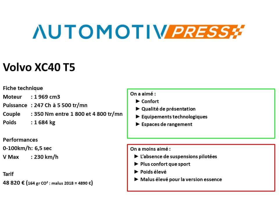 Essai Volvo XC40 T5