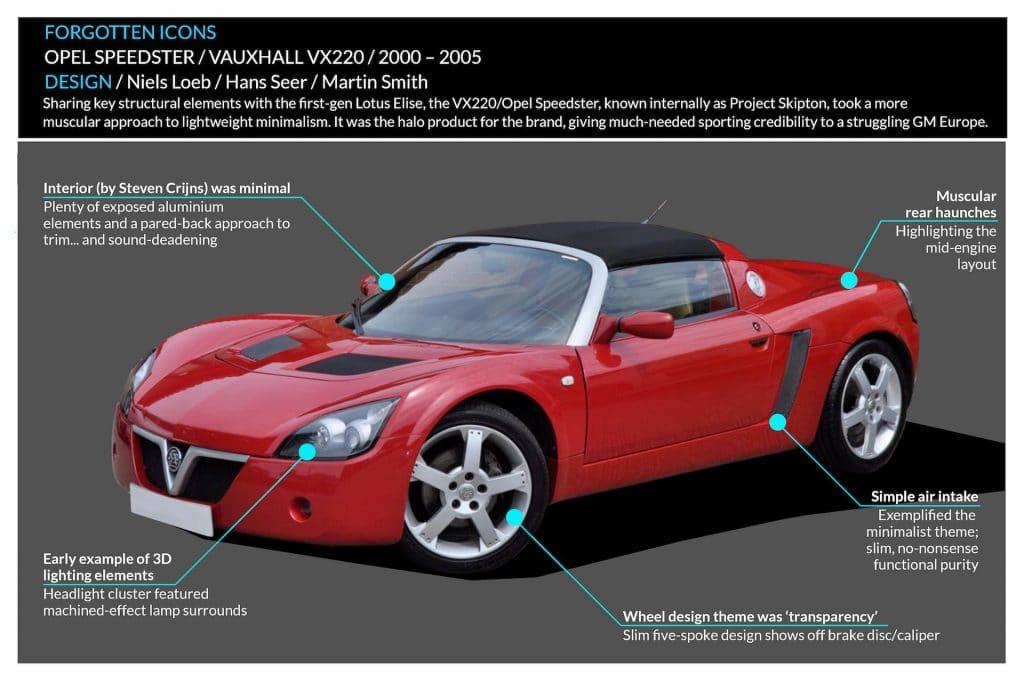 Opel Speedster / Vauxhall VX220