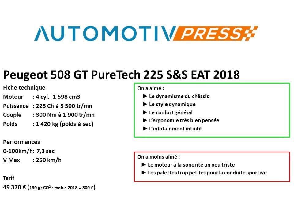 Peugeot 508 Gt 2018