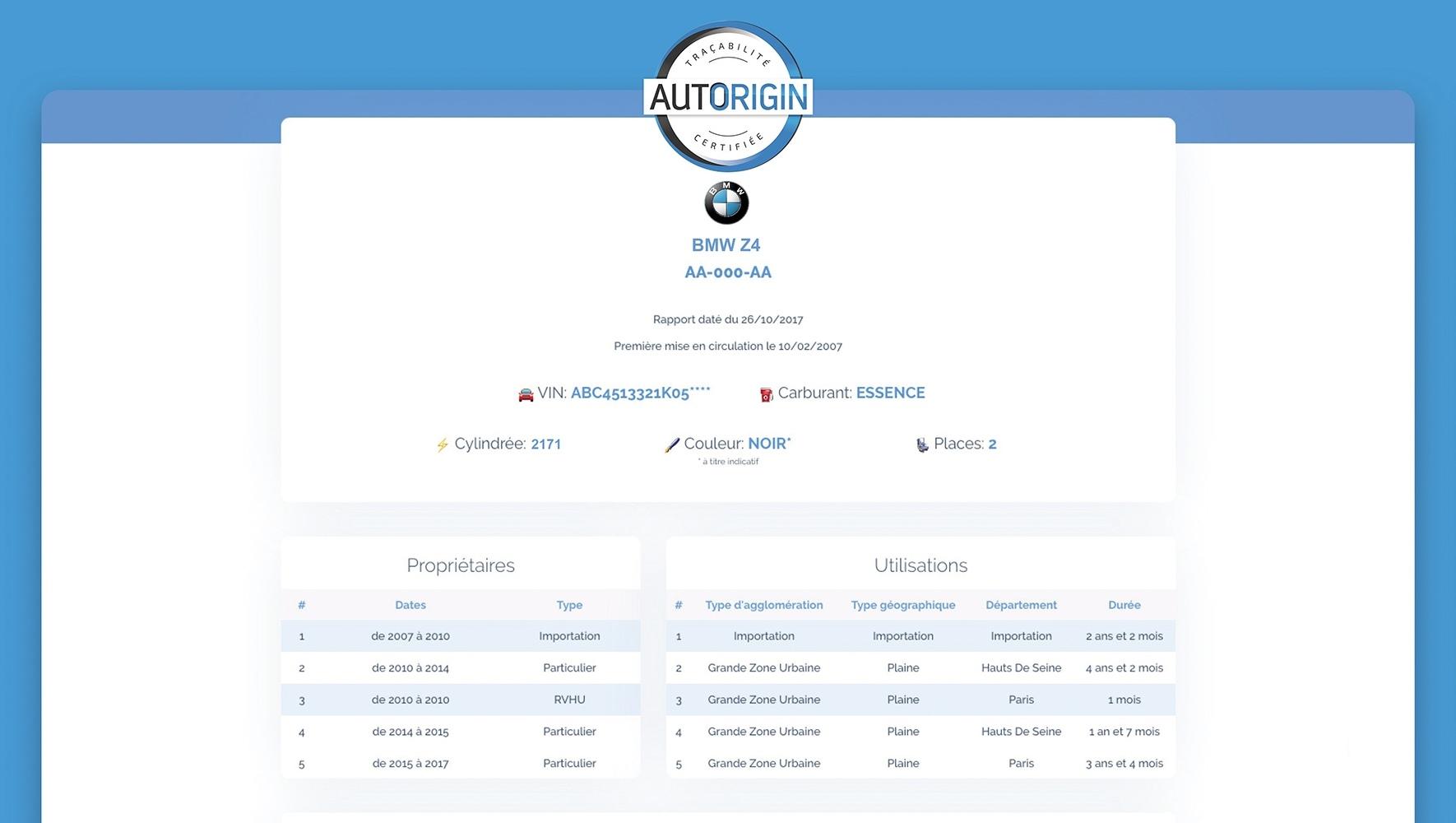 Rapport Autorigin BMW Z4 – 1