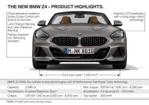 BMW Z4 roadster 2018 (G29)