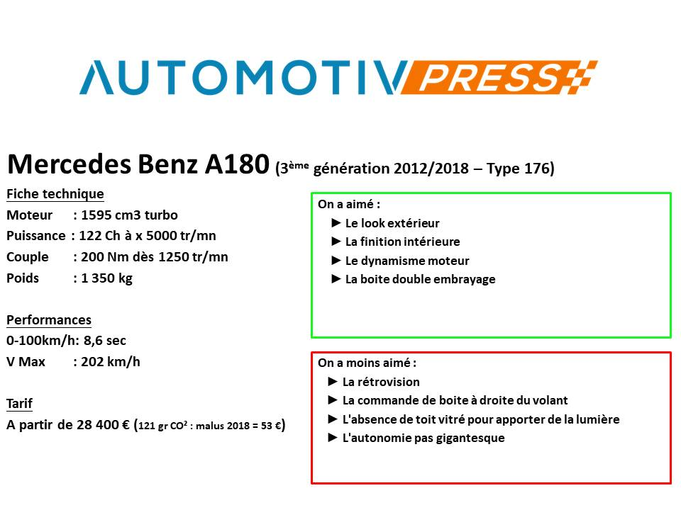 Mercedes Benz A180 (type176)