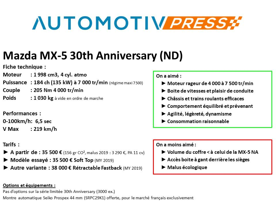 Mazda MX-5 30th anniversary